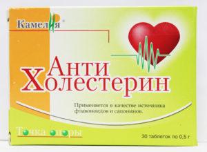 Основные таблетки, которые применяют от боли в сердце